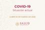 Situación actual del COVID-19 en México