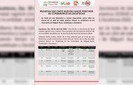 Registra SSZ cinco nuevos casos positivos de Coronavirus en Zacatecas.