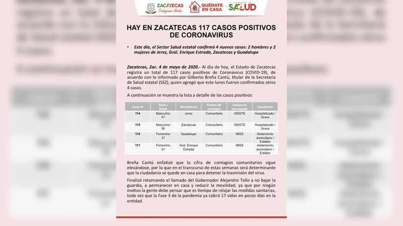 Festeja Cristina Rodríguez a la niñez zacatecana con sorteo de 100 tablets.