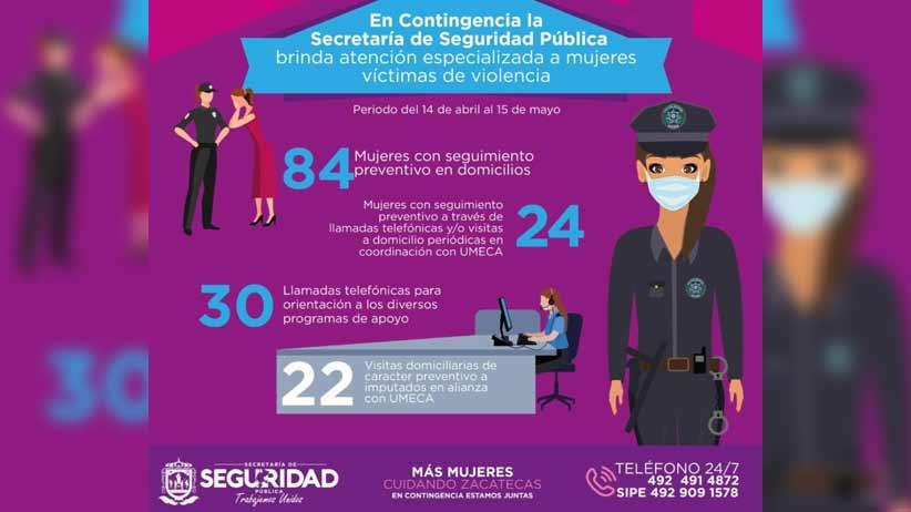 Atiende SSP violencia familiar, a través de la Unidad Especializada.