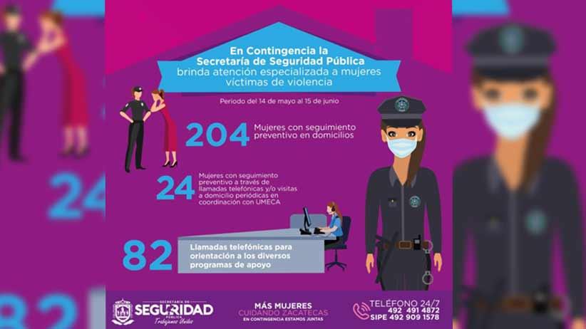 En un mes, Secretaría de Seguridad brindó 1 mil 491 servicios a mujeres víctimas de violencia.