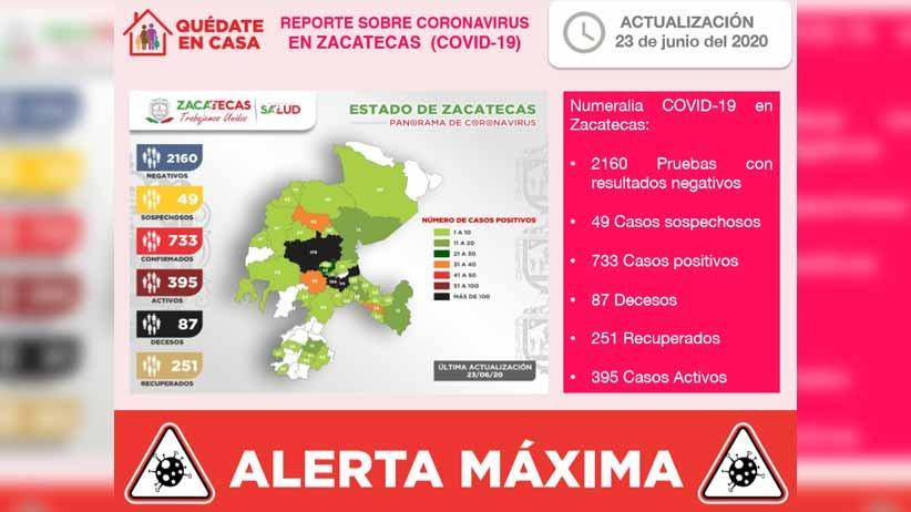 En Vivo| Llama alcaldesa Dora Jauregui a cuidarse para evitar aumento de contagios de COVID-19 en Apozol.