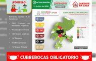 Con 37 nuevos contagios, Zacatecas suma 1367 casos positivos de covid-19 en total