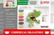 Registra Zacatecas 55 nuevos contagios de COVID-19 y llega a 1288 casos positivos en total