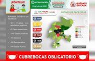 Acumula Zacatecas 1447 casos positivos de Covid-19 en total; registró este día 41 contagios.