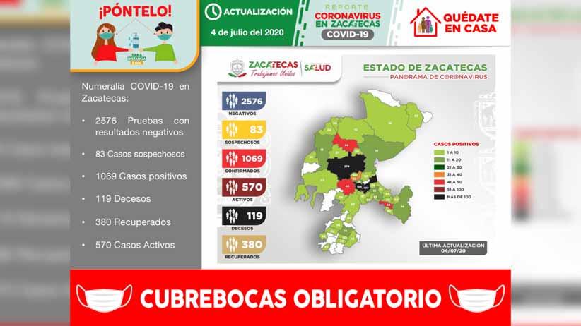 Gobierno del Estado atiende a familias damnificadas por lluvia atípica en Juan Aldama.