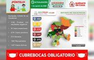 Registra Zacatecas 73 nuevos contagios y acumula 2 mil 791 casos positivos de COVID-19