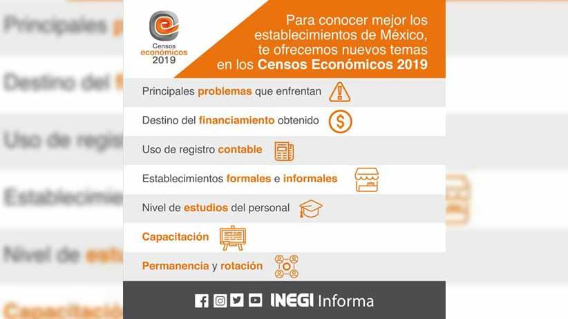¿Cuáles son las principales actividades económicas en México? y ¿A qué sectores pertenecen?, entérate aquí