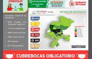 Con 130 nuevos contagios de Covid-19, llega Zacatecas los 5 mil 696 casos