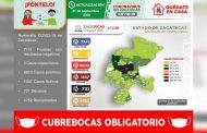 Inicia Zacatecas la presente semana con 30 nuevos casos positivos de COVID-19