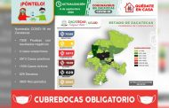 Contabiliza Zacatecas 83 nuevos casos de COVID-19 en las últimas 24 horas