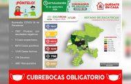 Registra Zacatecas 52 nuevos casos de COVID-19 este día