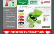 Con 81 positivos este día, Zacatecas llega a 6 mil 317 contagios de COVID-19