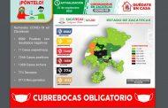 Registra Zacatecas 106 contagios de COVID-19 en 48 horas
