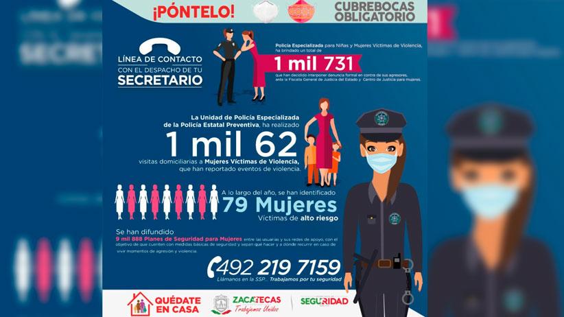 Durante 2020, atiende SSP a más de mil 700 mujeres víctimas de violencia