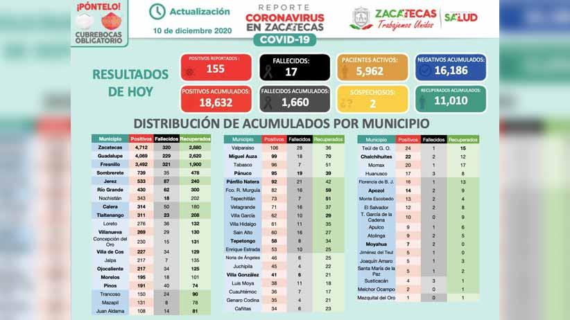 Iremos a todas las colonias y comunidades: Julio César Chávez