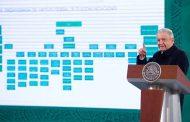 Habrá reforma administrativa para ajustar el gobierno a la nueva realidad, anuncia presidente