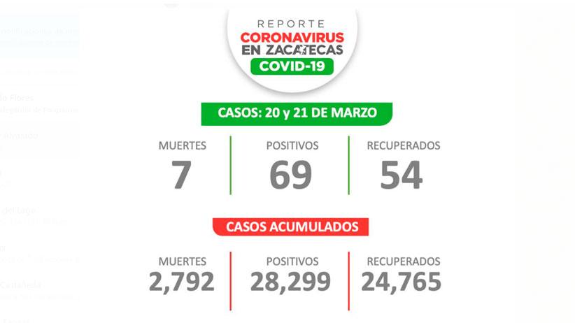 Gracias al proyecto de sustitución de 16 mil luminarias en el municipio de Guadalupe; aumentan ahorros en alumbrado público