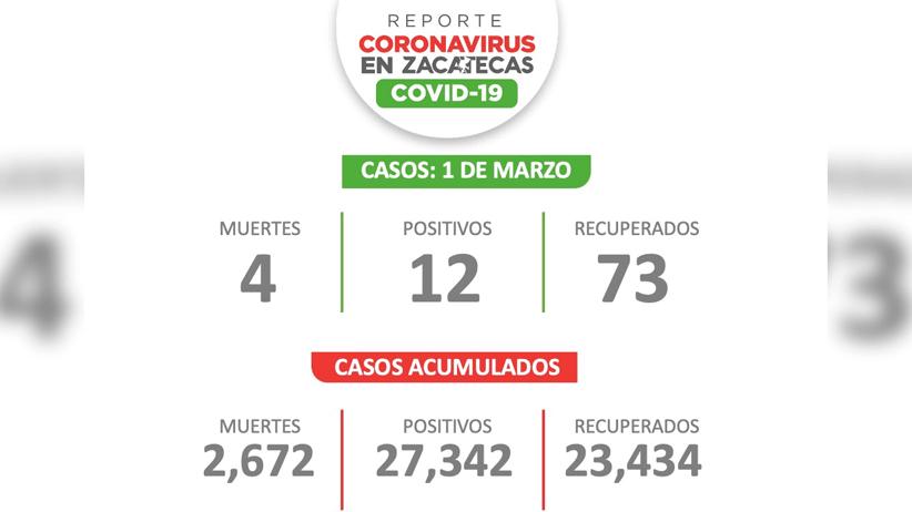 Tras solicitud del Gobernador, fuerzas federales replantean su estrategia de seguridad para Zacatecas
