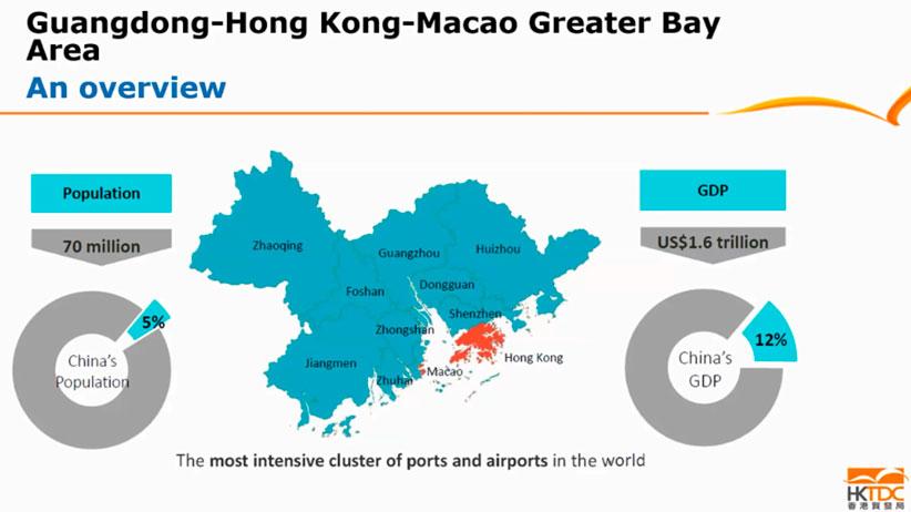 Zacatecas establece alianza comercial con Hong Kong