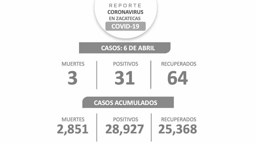 Reabren espacios deportivos en el municipio de Guadalupe