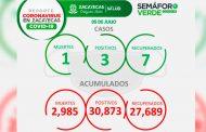 Zacatecas inicia semana con una defunción por Covid-19, tres nuevos contagios y siete recuperados